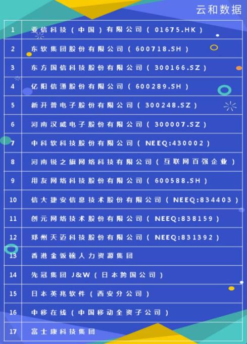 配图3 第二届名企招聘会部分参会企业.jpg